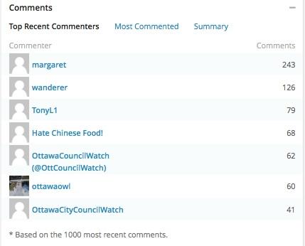 commentors