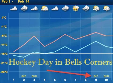 forecast3