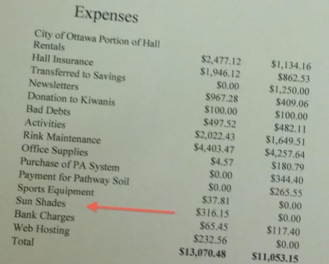 wecafinancesexpenses